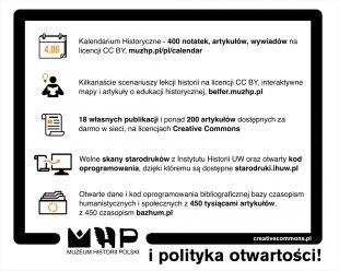 Muzeum Historii Polski ipierwsza taka polityka otwartości