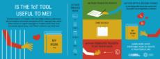 Odzyskaj prawa doutworu – nowe narzędzie Creative Commons